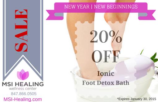 foot detox poster